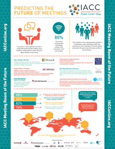 IACC_Meeting_Room_of_the_Future_infographic.pdf